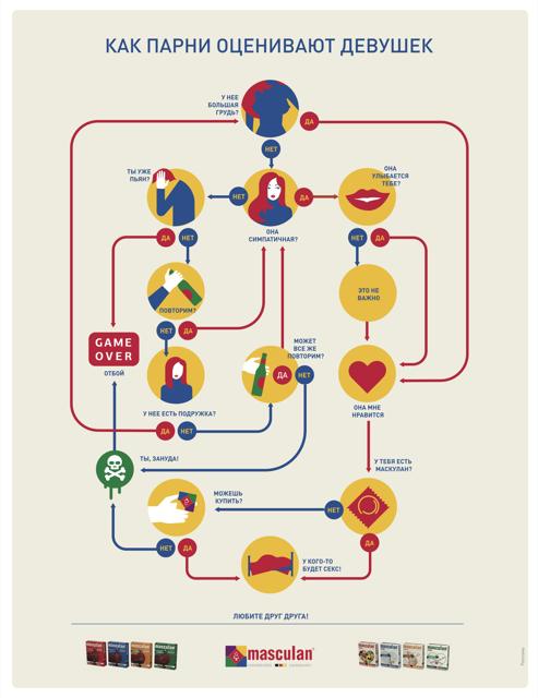 Журнал Инфографика (№14, январь 2013)