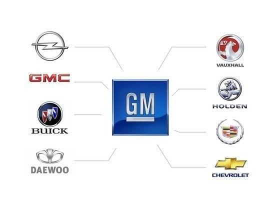 Марки автомобилей мира