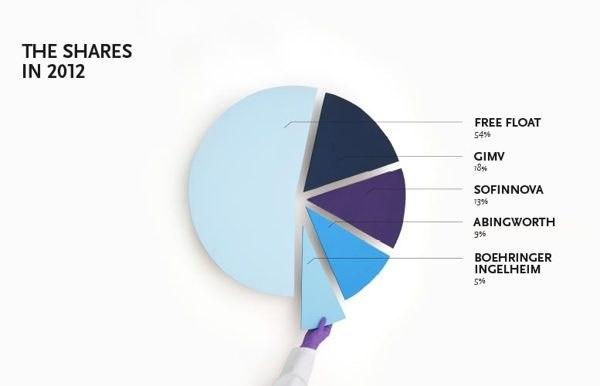 Infographics XXXXL