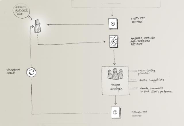 [Перевод] DensityDesign.Создание работы для Гринписа (часть 1)