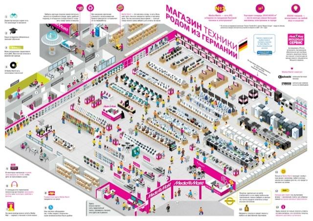 Журнал Инфографика (№16, июль 2013)