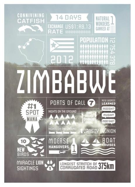 Инфографика о путешествиях
