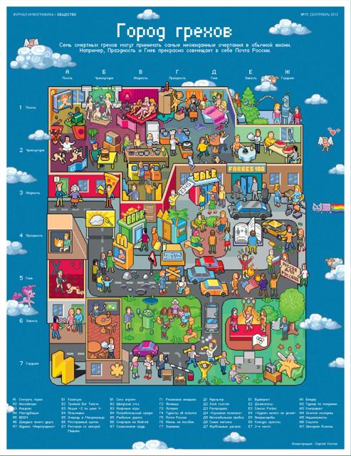 Журнал Инфографика (№17, сентябрь 2013)