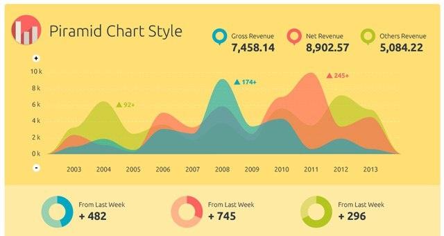 4 набора инфографики + 1 диаграмма