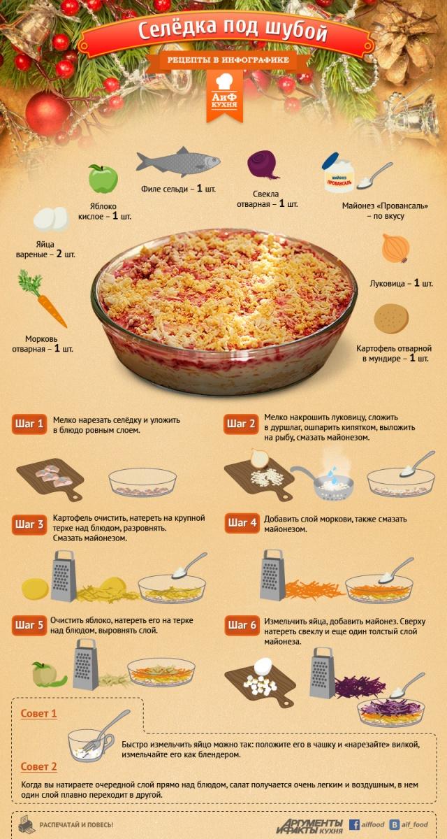 13 блюд для Старого Нового года