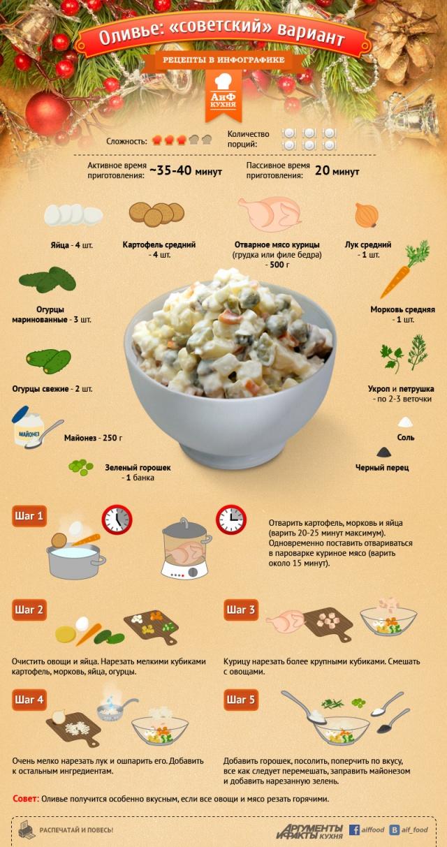 Какие блюда можно сделать в домашних условиях