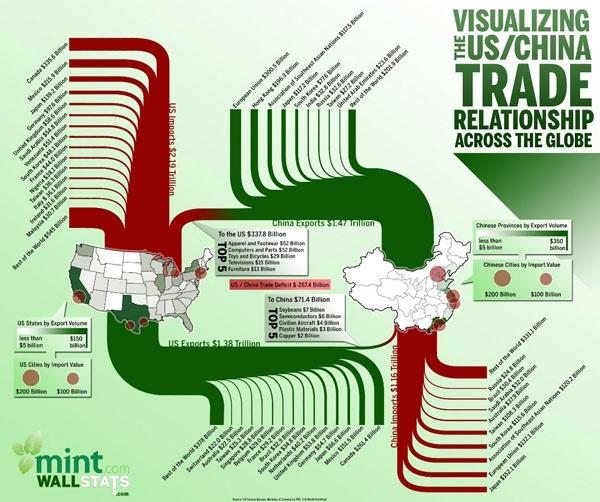 Является ли инфографика эффективным инструментом в контентной стратегии?