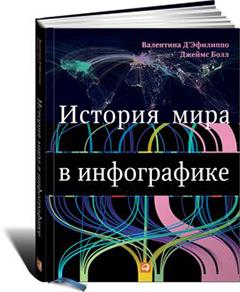 Валентина Д'Эфилиппо и Джеймс Болл «История мира в инфографике»