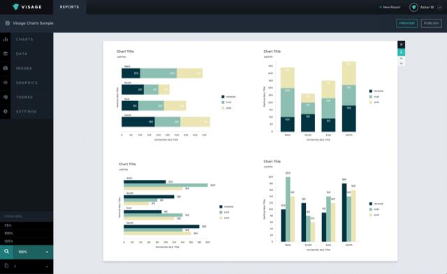 Visage —новый онлайн-инструмент для создания инфографики