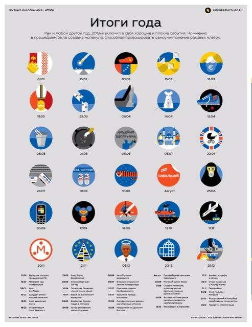 Журнал Инфографика (№19, январь 2014)