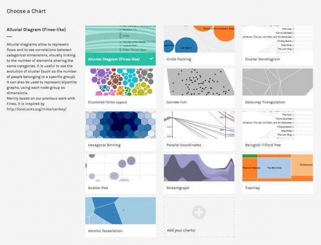 Raw —онлайн-инструмент для создания векторных визуализаций
