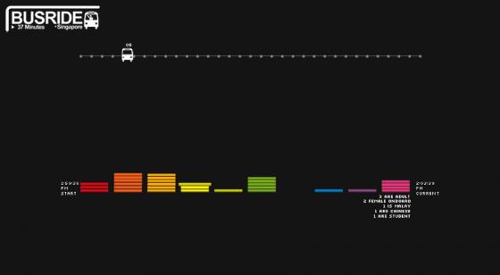 Флэш инфографика