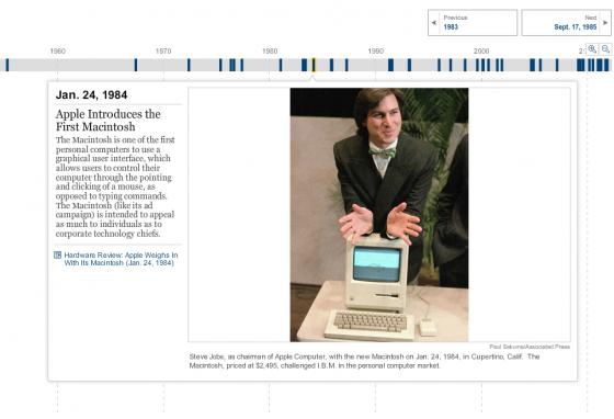 Стив Джобс: жизненный путь