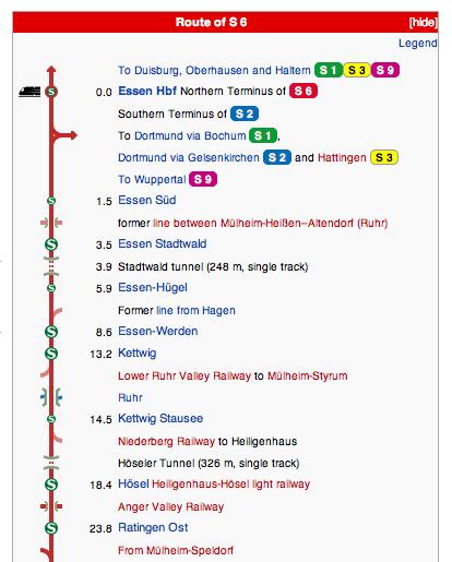 Схемы в Wikipedia