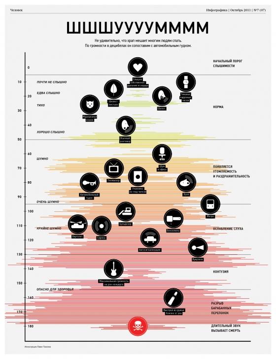 Журнал Инфографика (7 номер)