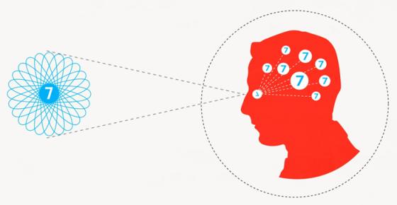 Значение информационной визуализации