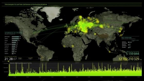 Транзакции по картам Сбербанка в реальном времени