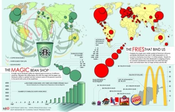 Кофейная инфографика