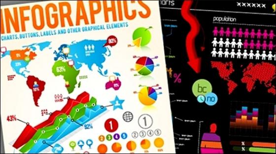5 причин использовать инфографику для презентаций