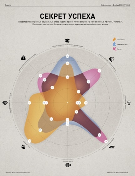 Журнал Инфографика (8 номер)