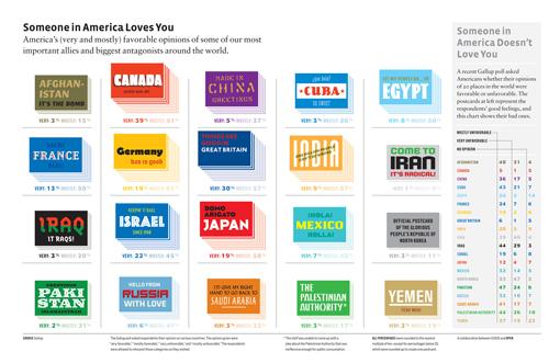 10 советов по созданию качественной инфографики