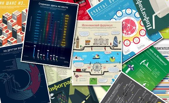 Сборник pdf версий журнала Инфографика