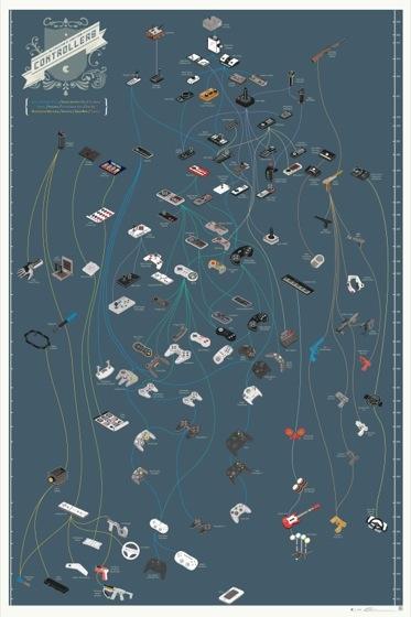 20 лучших визуализаций 2011