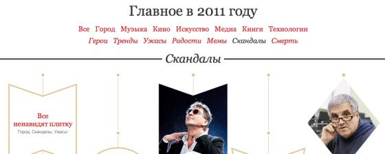 Итоги года от журнала «Афиша»