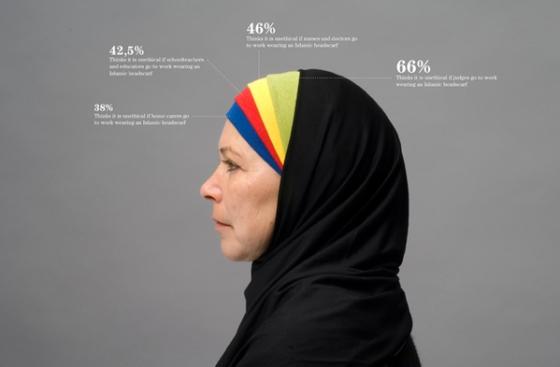 Социальная инфографика