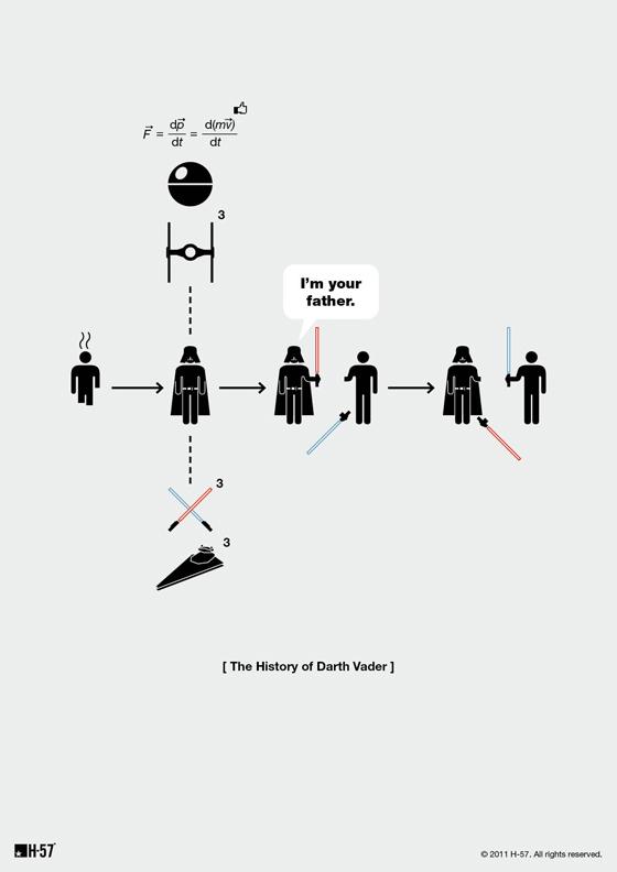 Биография инфографикой