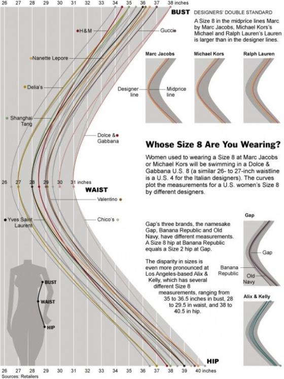 800 примеров инфографики