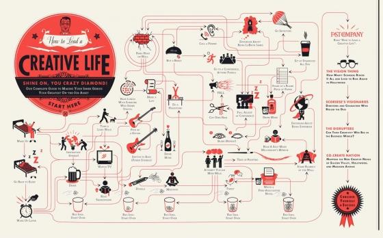 Как вести креативный образ жизни