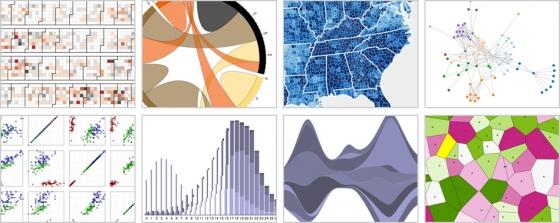 Визуализация данных c JavaScript