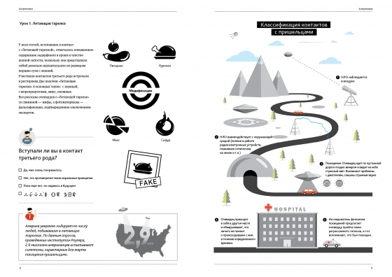 Инфографика для ресторана «Две палочки»