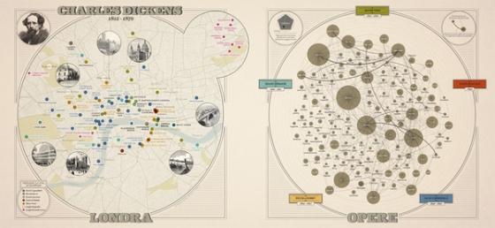 Проект анализа текстов Чарльза Дикенса