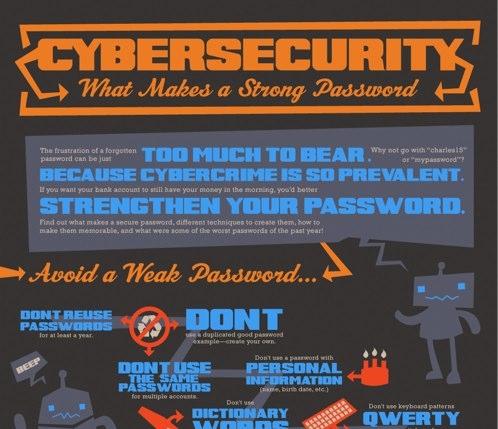 Как придумать устойчивый пароль