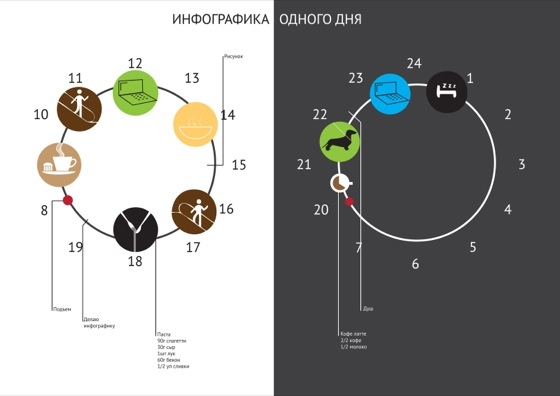 Атипичная инфографика: начало
