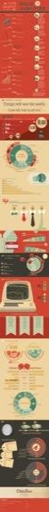 Инфографика о шрифтах