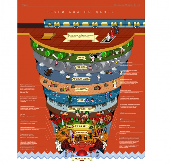 Разные работы журнала Инфографика