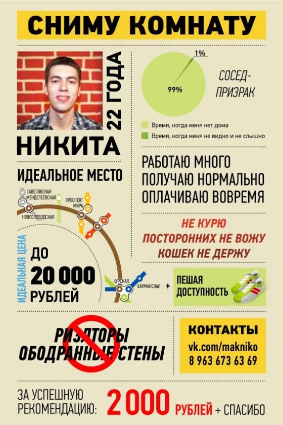 Как искать себе квартиру, инфографика