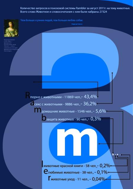 Атипичная инфографика: продолжение