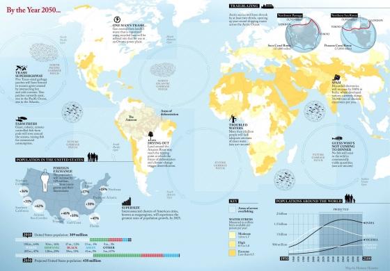 Карта 2050 года