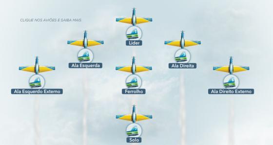 Фигуры высшего пилотажа