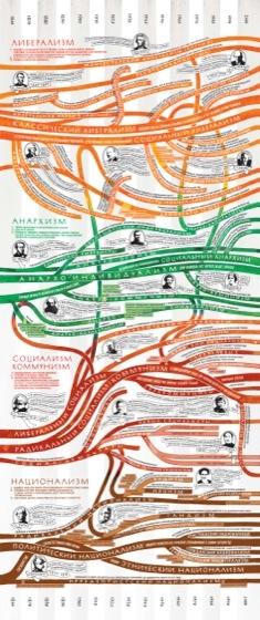 Инфографика журнала «Вокруг света»