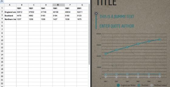 [Обзор] Infogr.am — инструмент для создания инфографики