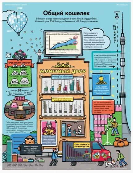 Журнал Инфографика (№10, апрель 2012)