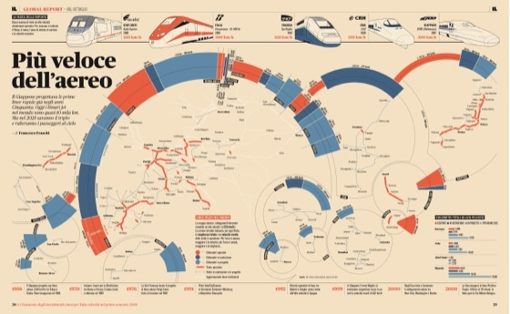 Инфографика Франческо Франки