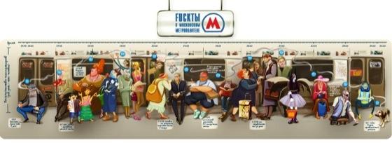 Инфографика о метро