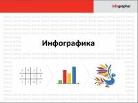 Презентации лекторов с конерфенции инфографики 2012