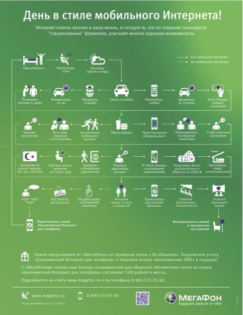 Реклама операторов мобильной связи